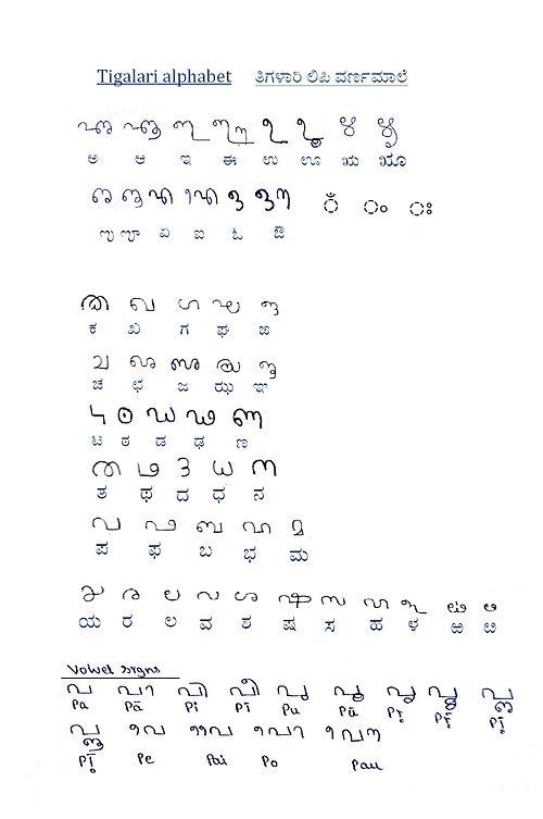 Tigalari script - Wikipedia - thai alphabet chart