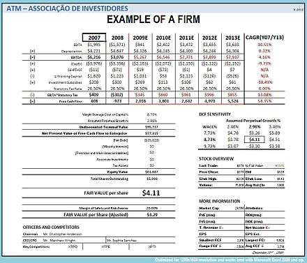Discounted cash flow - Wikiwand