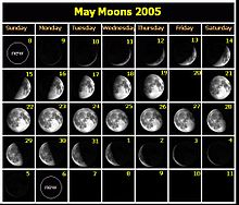 October Moon Phase Calender 2015  Lunar Phase Wikipedia