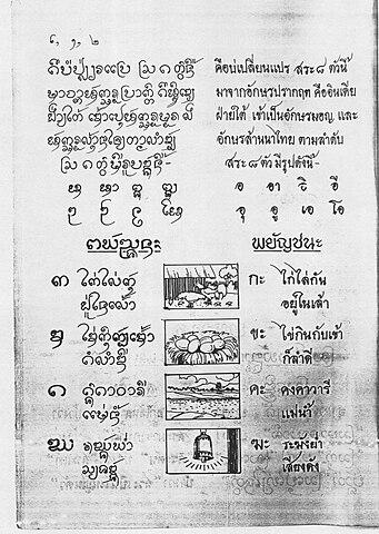 The Easy Thai Alphabet Chart Zuknftige Projekte Pinterest Thai - thai alphabet chart