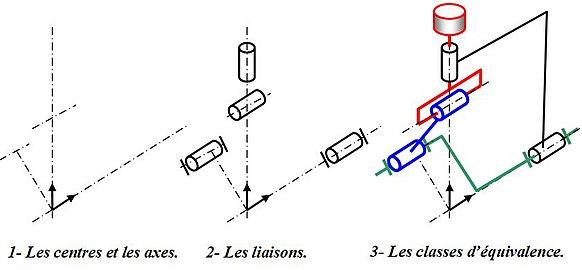 geely schema moteur mecanisme