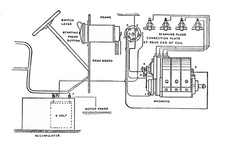 basic circuit of battery coil ignition