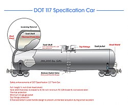 Dot 117 Tank Car Wikipedia
