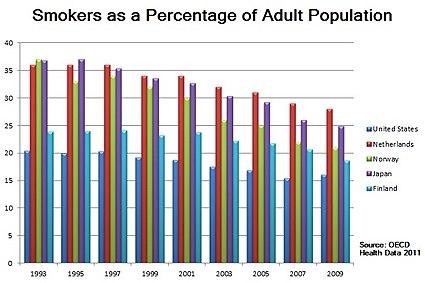 Cigarette taxes in the United States - Wikipedia