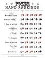 Poker Hand Rankings On Texas Holdem