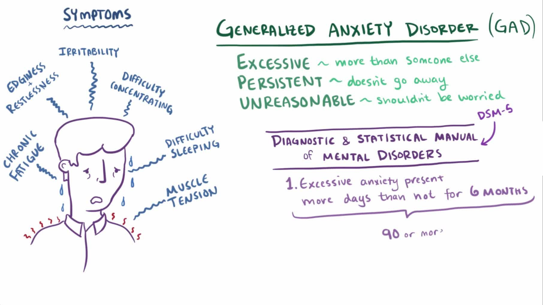 Prevalence Language Disorders Generalized Anxiety Disorder Wikipedia