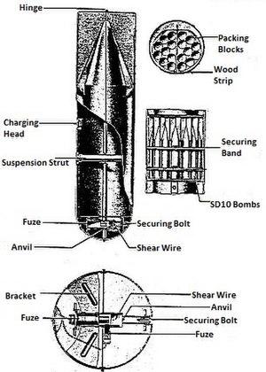 AB 500-1 - Wikipedia