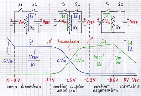 Circuit Idea/Revealing the Truth about ECL Circuits - Wikibooks