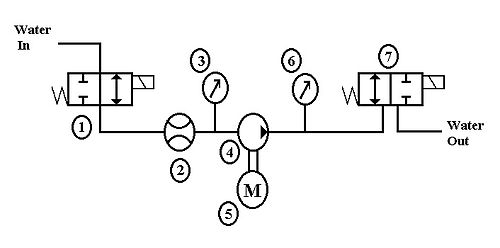hydraulic schematic quiz
