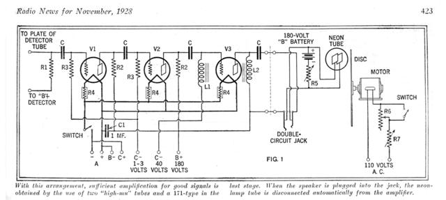 tv tube diagram