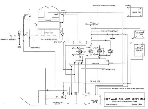 Marine Piping Diagram Wiring Diagram