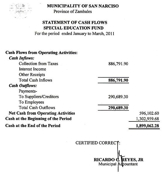 File05 Statement Cash Flows Trust Fundsjpg - Wikimedia Commons