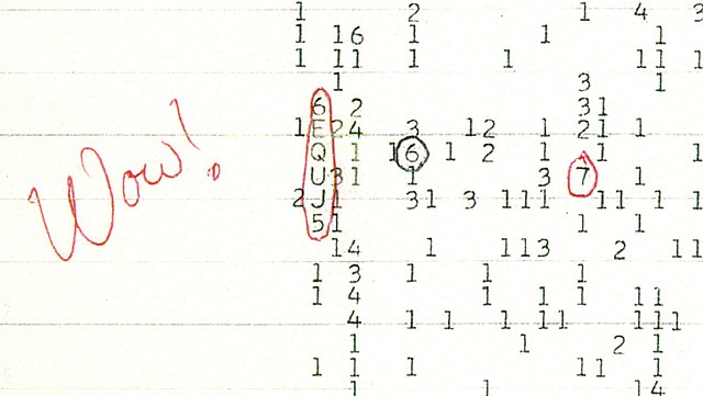 The Wow! signal