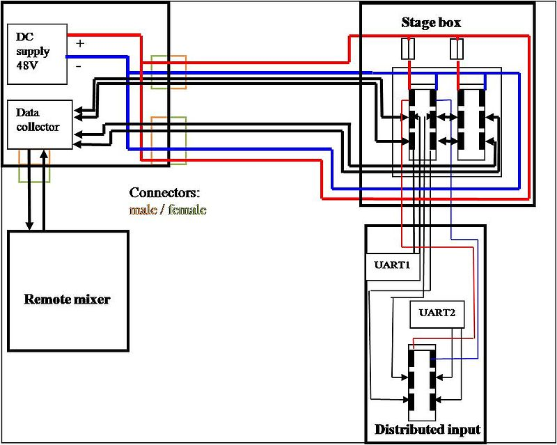 An Audio Switch Box Wiring Wiring Diagram