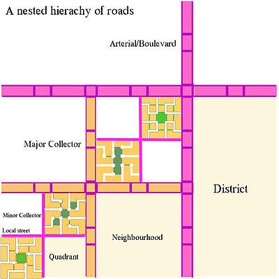 Fused grid - Wikipedia