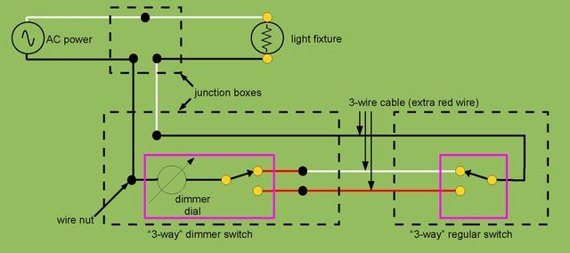 wiring diagram for 3 way dimmer switch