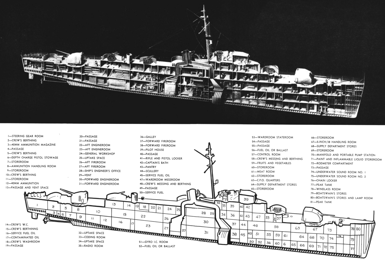 Free Download Destroyer Wiring Diagram Auto Electrical Us Navy Cruisers Engine Image For User