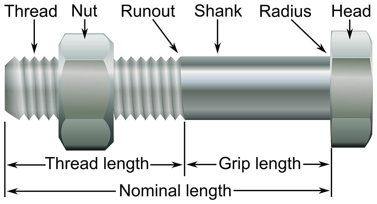 Bolt (fastener) - Wikipedia