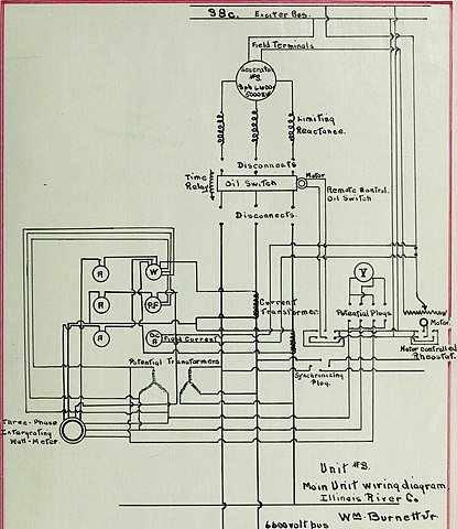 FileThe design of a hydro-electric plant at Ottawa, Illinois (1914