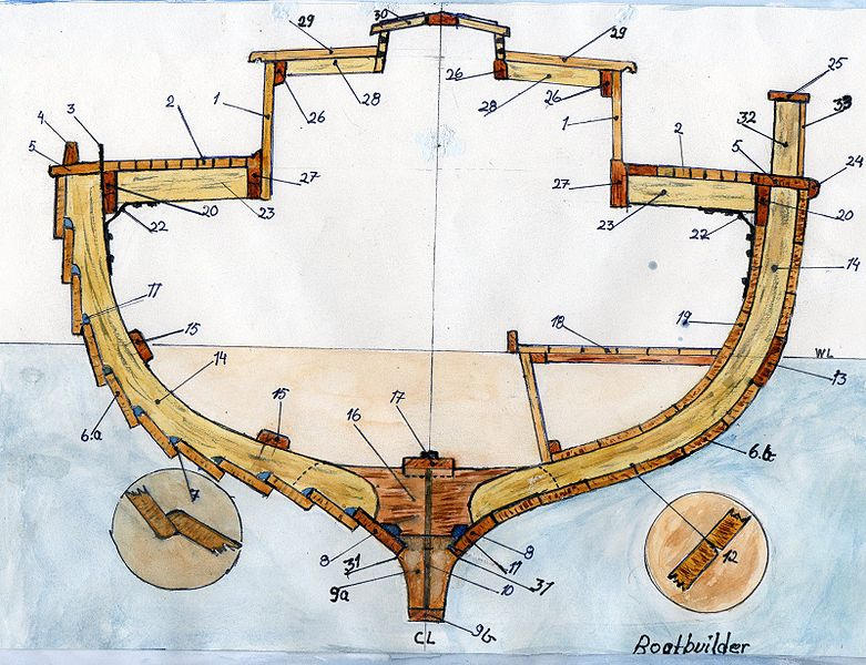 Naming the parts of a traditional wooden rowing boat
