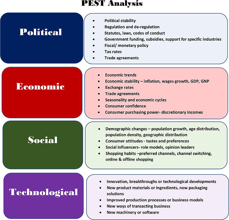 FilePest-analysisjpg - Wikimedia Commons