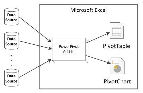 microsoft licensing diagram