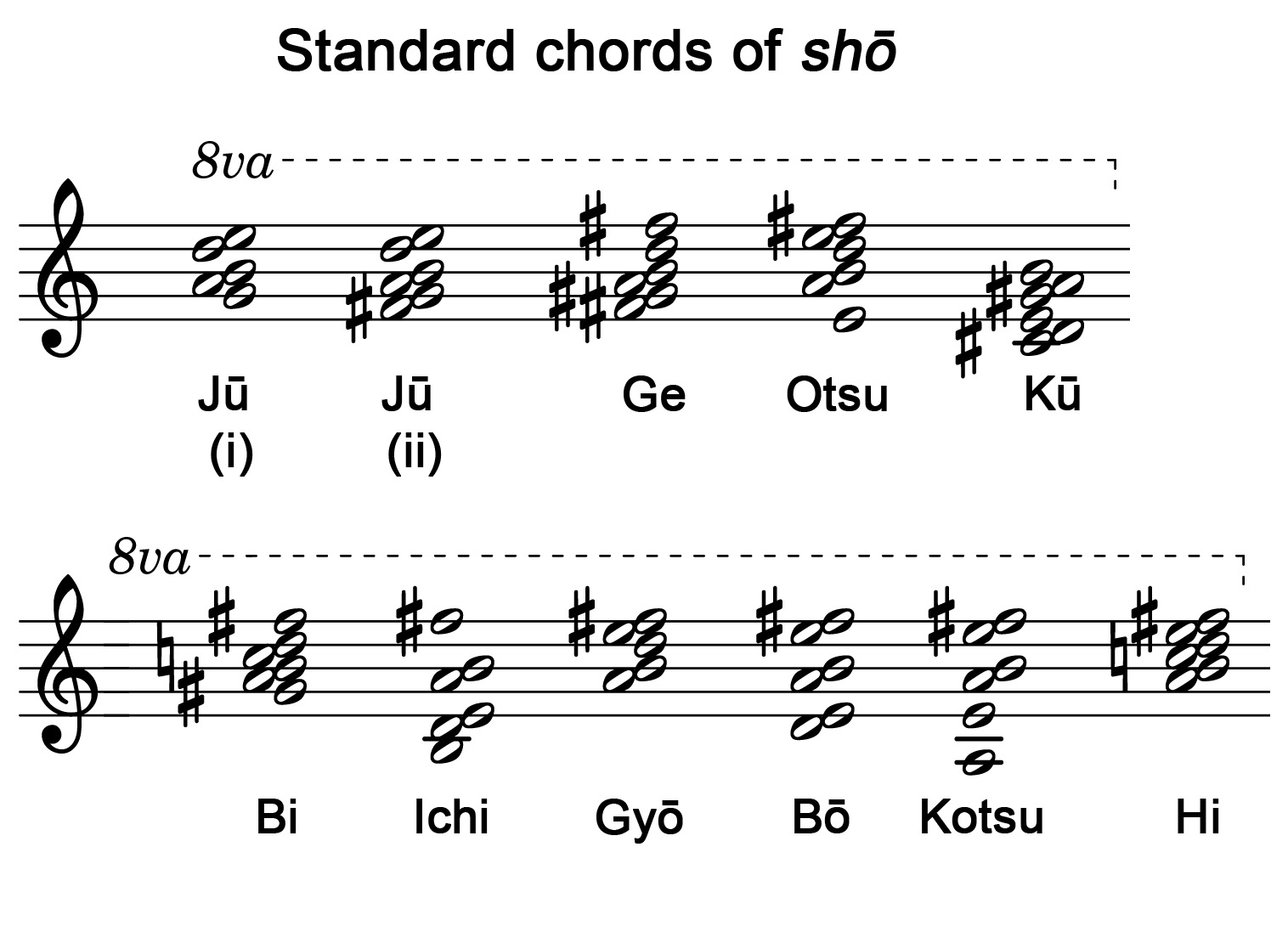 Bad Guy Set It Off Chords Toru Takemitsu Wikipedia
