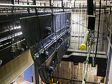 Fly System Wikipedia
