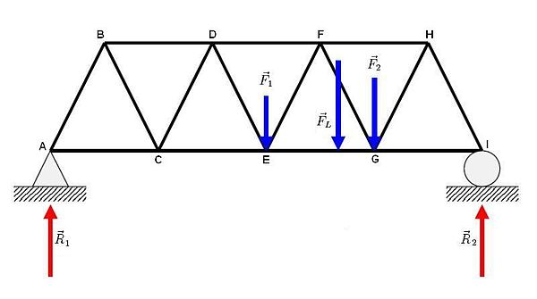 body diagram truss bridge