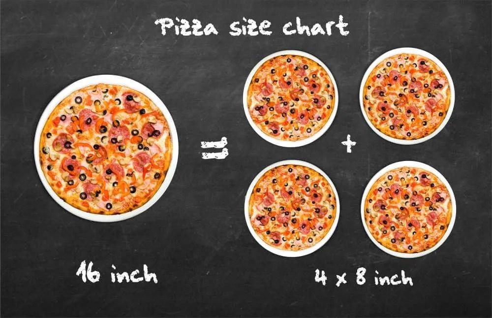 Pizza Size Calculator - Omni