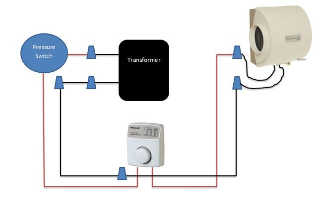 Wiring Furnace With Humidifier circuit diagram template