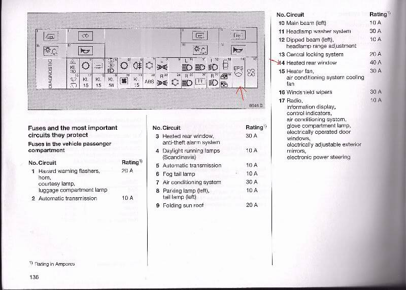 Vauxhall Vectra Fuse Box Diagram In Addition Vauxhall Astra Fuse Box