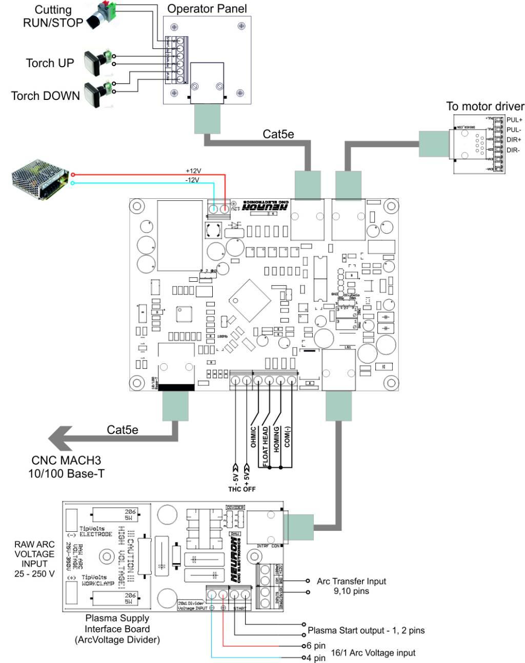 cnc machine electrical wiring diagram