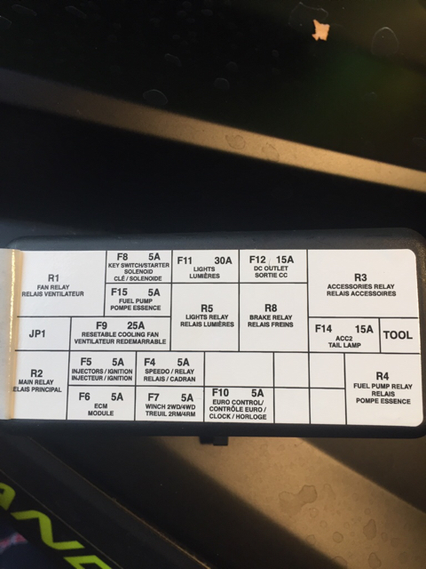 fuse box diagram for a 2012 can am commander 1000 49 & Can Am Commander Fuse Box - Auto Electrical Wiring Diagram