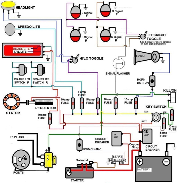 Basic Softail Wiring Diagram Wiring Diagram