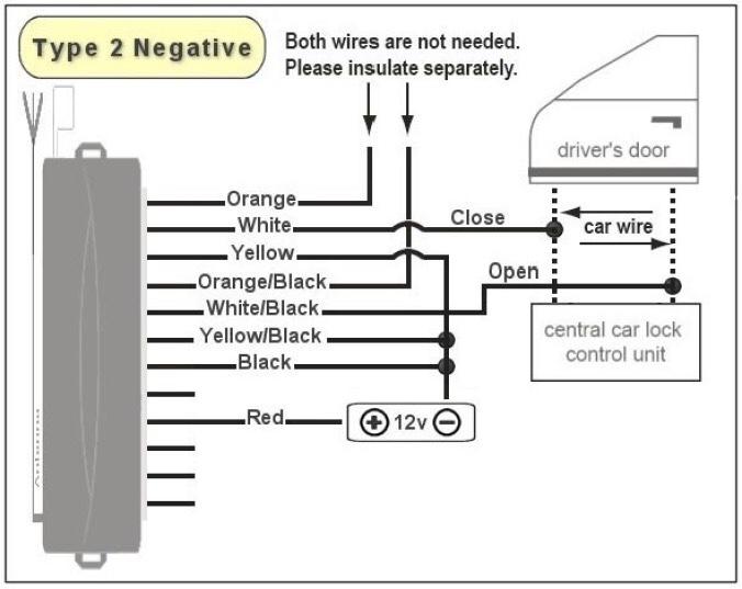 how do i install remote locking system?