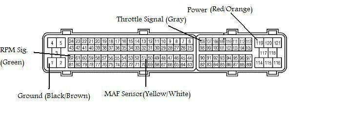 DOC ➤ Diagram Infiniti I30 Ecu Wiring Diagram Ebook Schematic