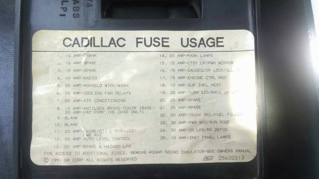 95 Cadillac Fuse Box - Wiring Data Diagram