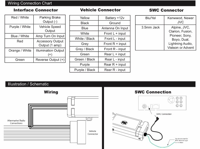 pac radio pro wiring diagram