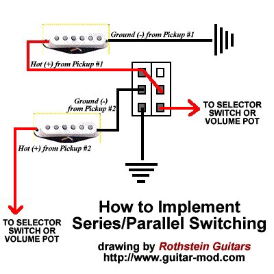 Custom wiring 2 Hum, 1 Vol, 1 Tone (push/pull), 5-way super switch