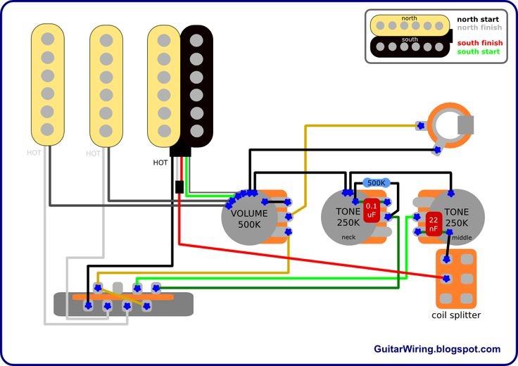 fender hss wiring diagram