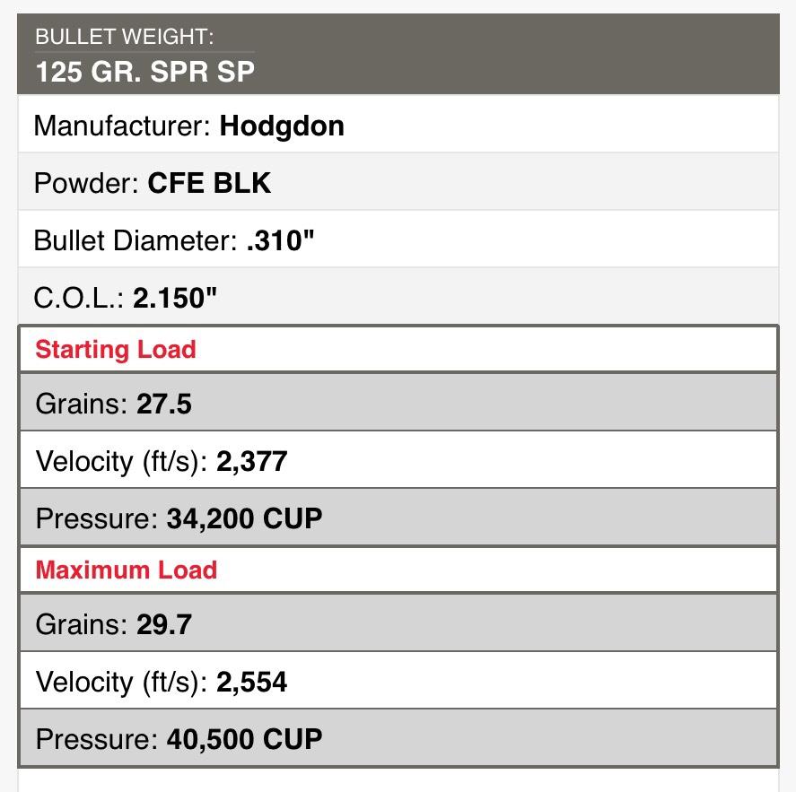 CFE BLK powder - Calgunsnet