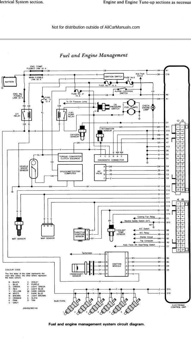 engine wiring harness w124