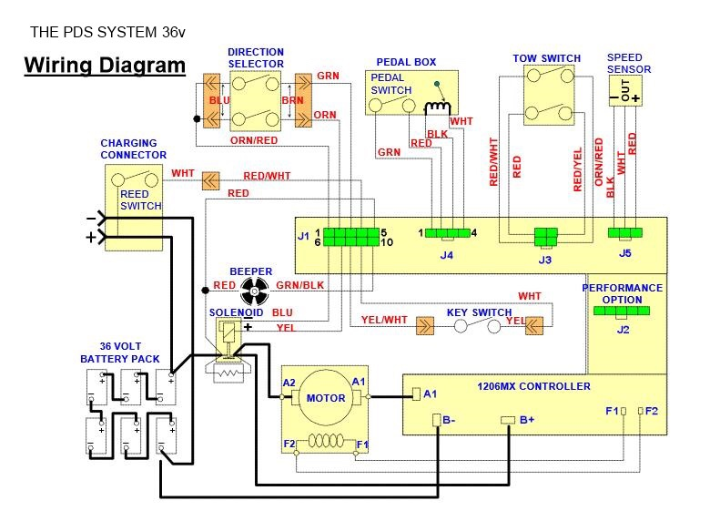 2001 ez go wiring diagram