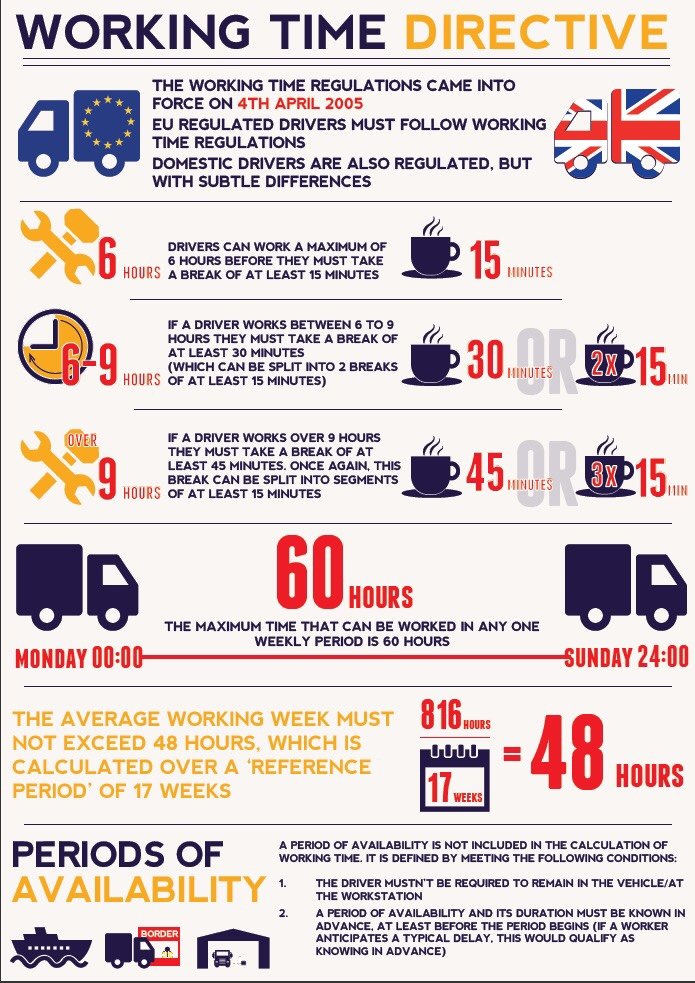 The TruckNet UK Drivers RoundTable \u2022 View topic - WTD question