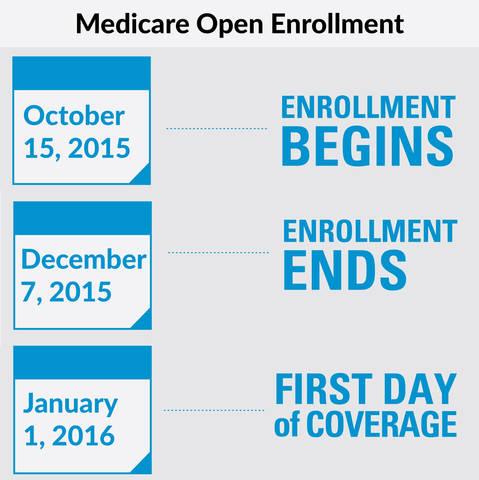 Medicare Annual Open Enrollment Period TAPinto