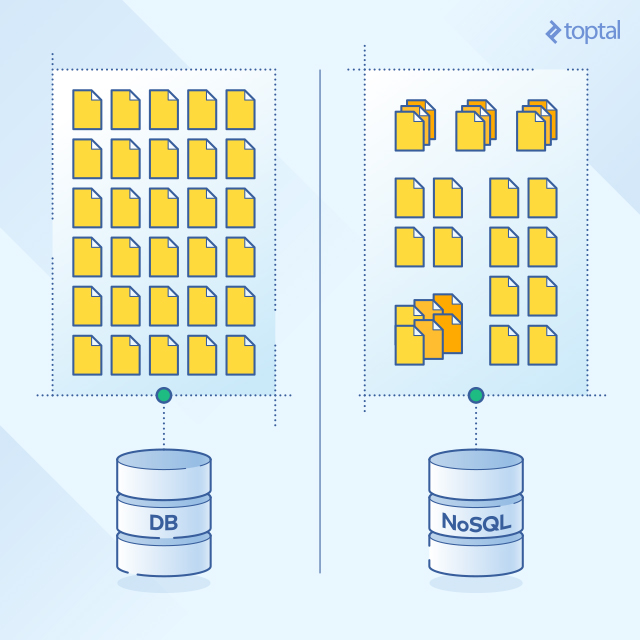 Introduction to NoSQL Databases Toptal