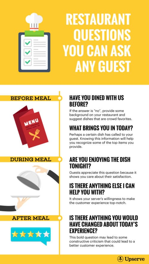 Restaurant Questions You Can Ask Any Guest