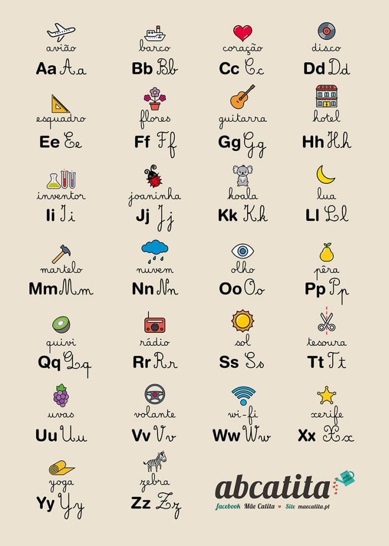 alfabetocatita