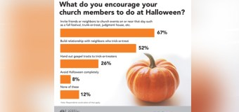 Survey: America's Pastors Want People to Come to Church on Halloween